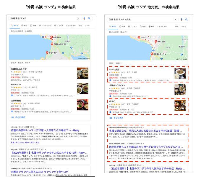 検索結果の違い比較