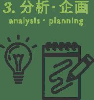 分析・企画